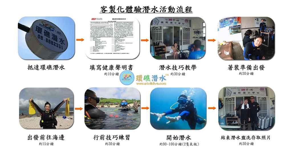 客製化體驗潛水流程