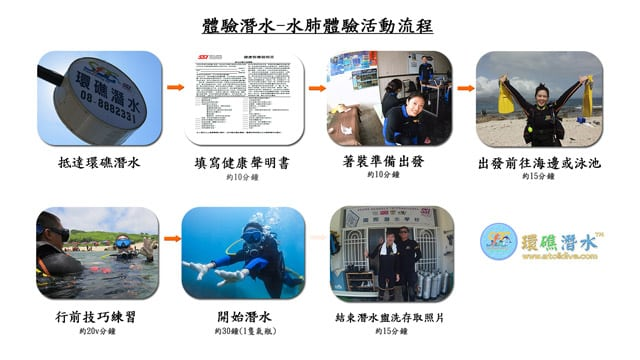 體驗潛水-水肺體驗